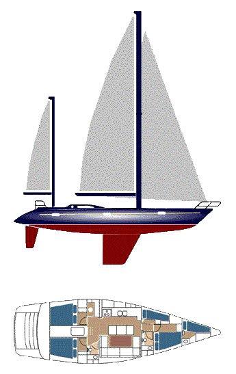 alquiler barco maga3 islas jonicas