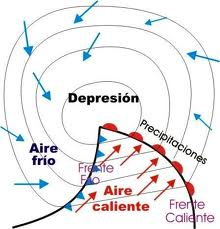 meteo.jpg.Meteorologia de las islas del Jónico