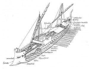 thdrom10-300x232.jpg.Antiguos barcos de vela en el Mediterráneo: el Dromón Bizantino.