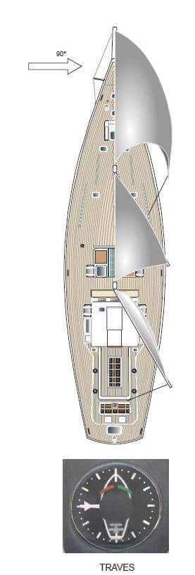 Traves.jpg.El velero navegando de traves