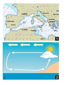 brisas.jpg.El velero y el viento. Diferentes tipos de vientos