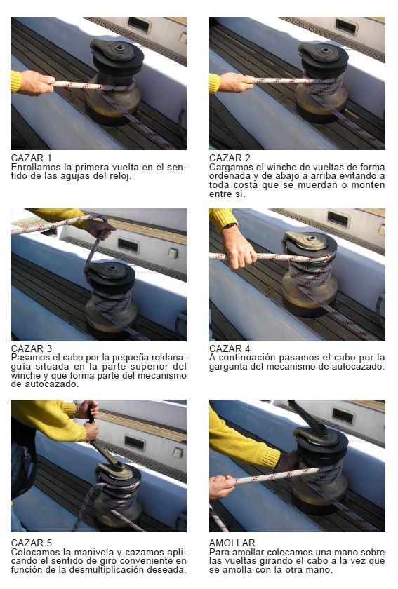 Utilizar-el-winche.jpg.Utilización del winche en el velero