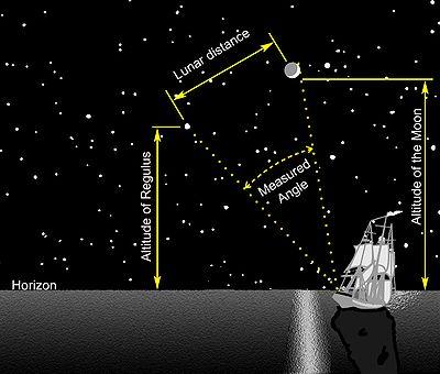 400px-Lunars-star-map.jpg.Mira donde está la luna y dime que hora es